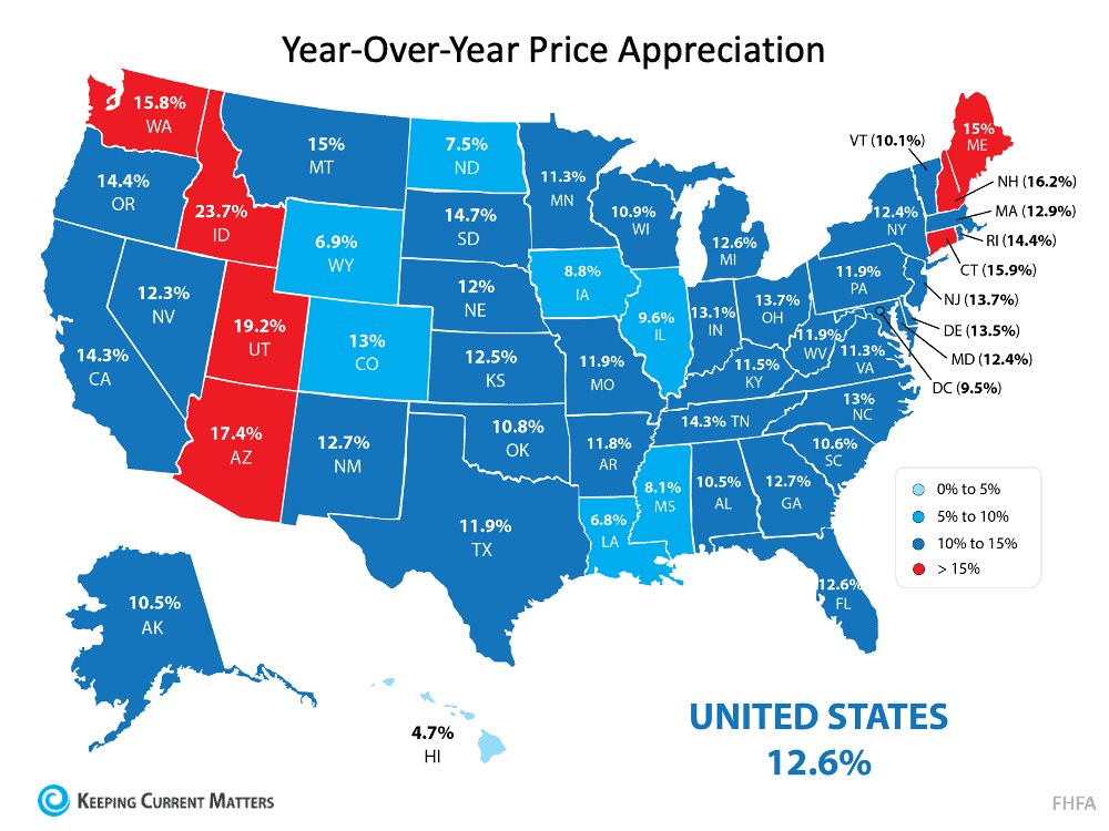Home Price Appreciation Is as Simple as Supply and Demand | Keeping Current Matters